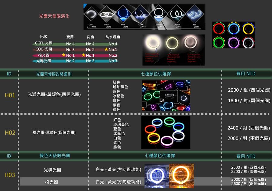 0331卡嗶車燈 NISSAN 日產 Pick UP D22 01-04  天使眼光圈魚眼 大燈 電鍍